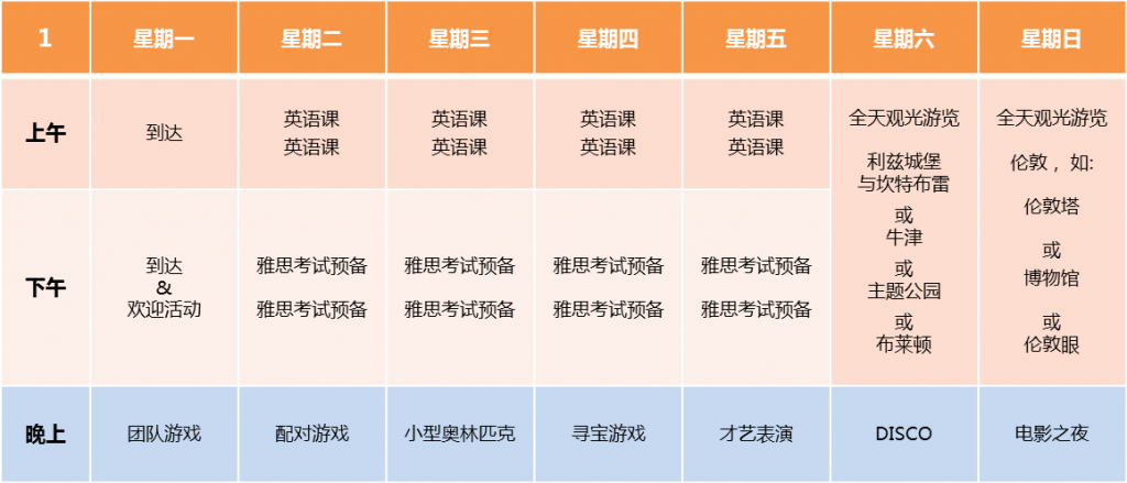 Dulwich College IELTS Summer Sample Timetable 2017 CN
