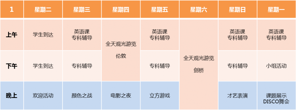 Young Professionals Summer Timetable 2018 CN