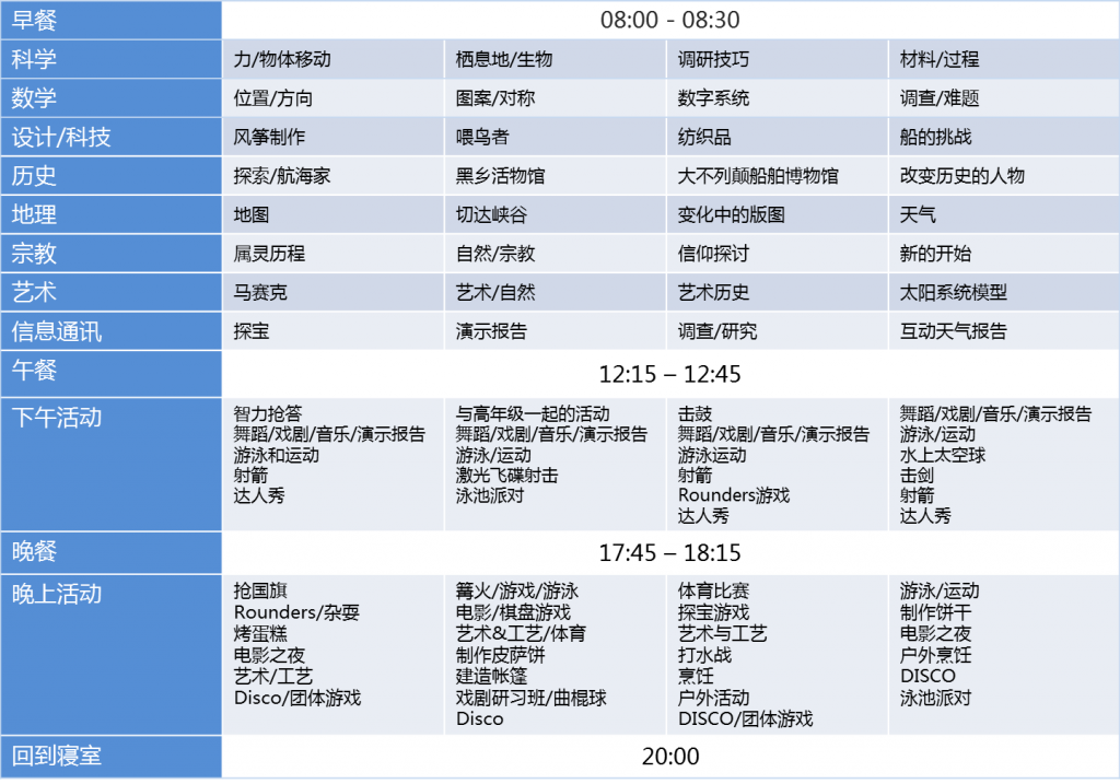 Academic Junior Timetable CN 2018